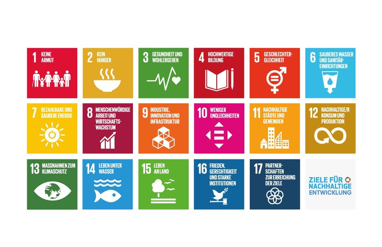 6 des 17 objectifs de développement durable de l'ONU s'inscrivent dans la mission de SOS Villages d'Enfants.